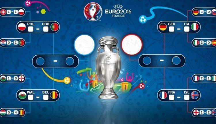 Zwiększ zyski podczas ćwierćfinałów Euro 2016 z bet365!