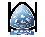 Cracovia po remisie z Zagłębiem przegra w Chorzowie?