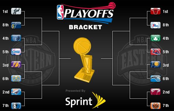 NBA: Sytuacja na Wschodzie…